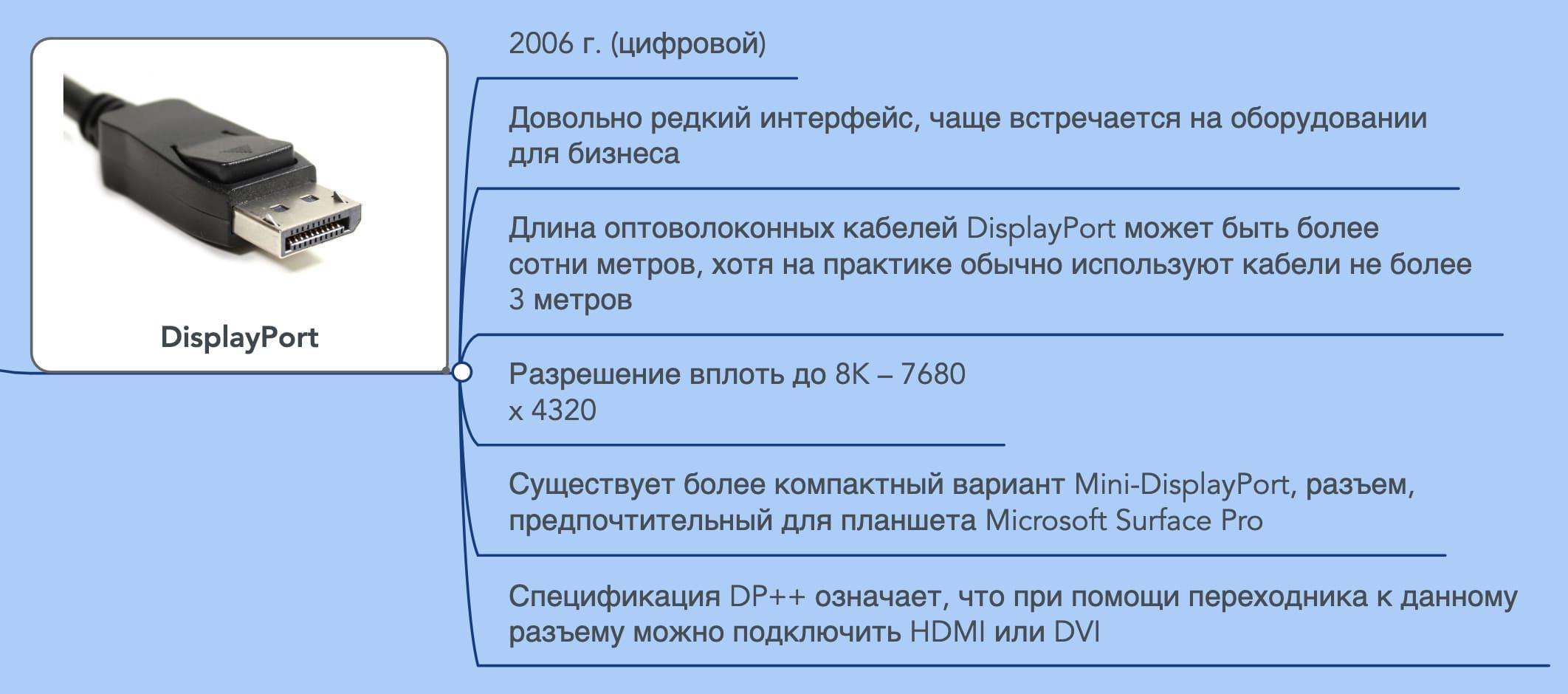 DisplayPort – подробное описание способа для подключения монитора